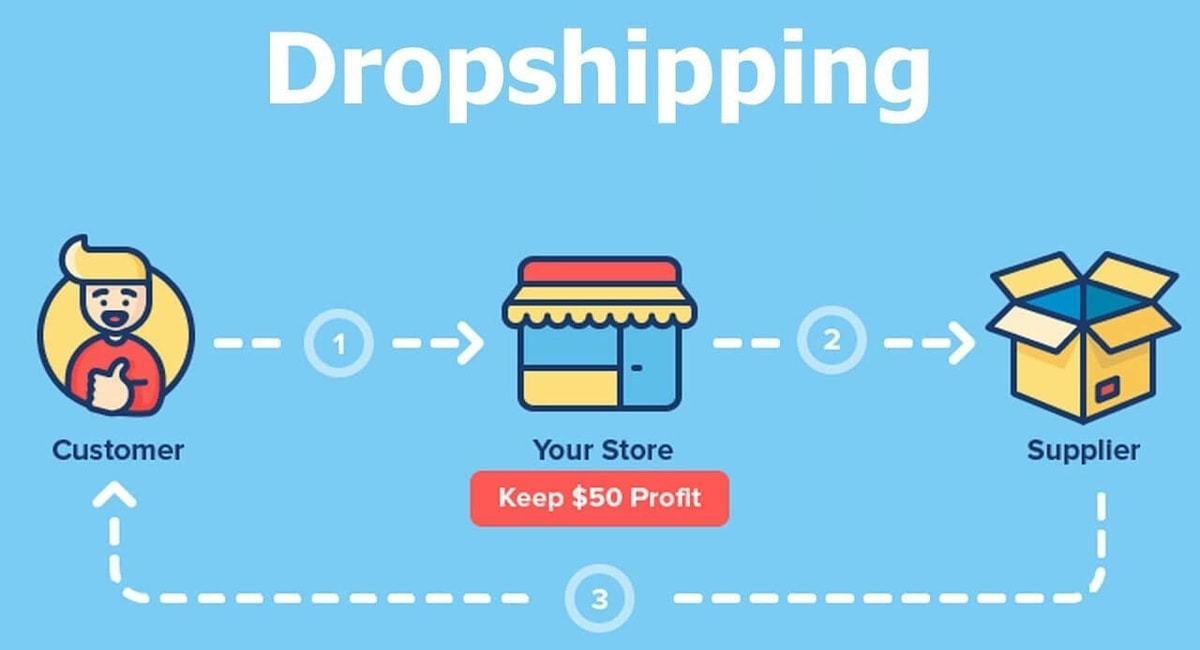Dropshipping là gì? Mô hình kinh doanh Dropshipping có gì đặc biệt
